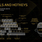 Command & Conquer Remastered Collection Controls and Hotkeys