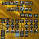 Command & Conquer Remastered Collection GDI Tech Tree