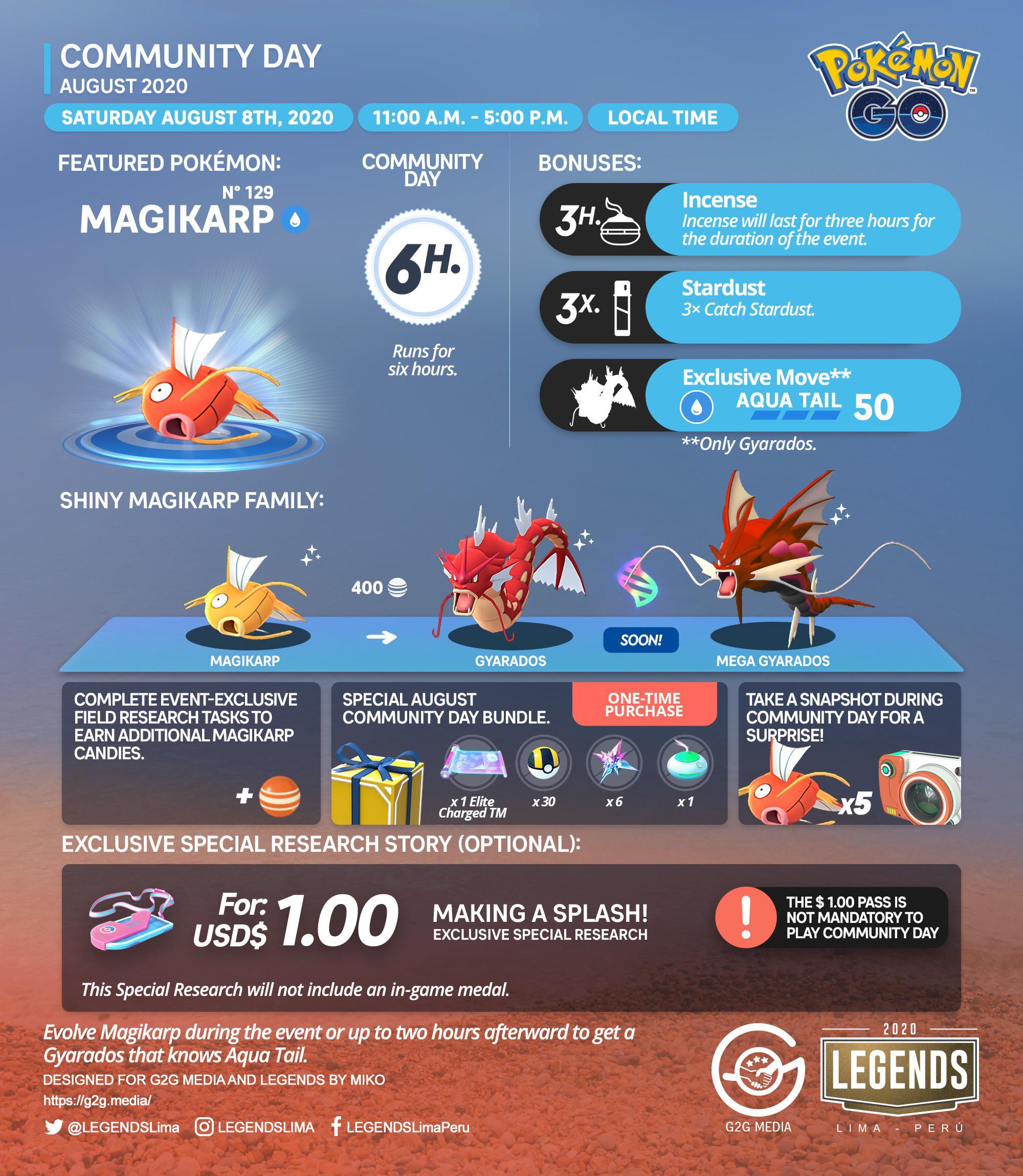 Pokemon Go August 2020 Magikarp Community Day Cheat Sheet