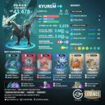 Pokemon Go Kyurem Raid Cheat Sheet