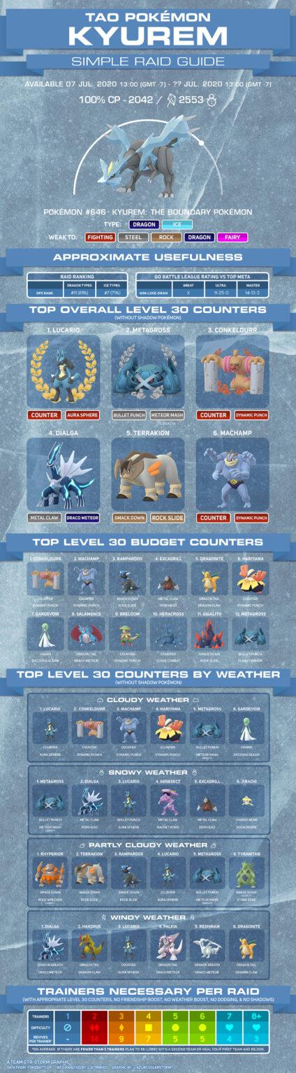 Pokemon Go Kyurem Raid Counters Guide