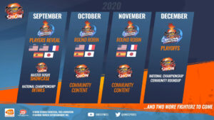 Dragon Ball FighterZ Show 2020