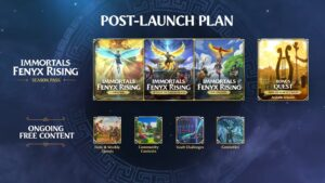 Immortals Fenyx Rising Post Launch Plan