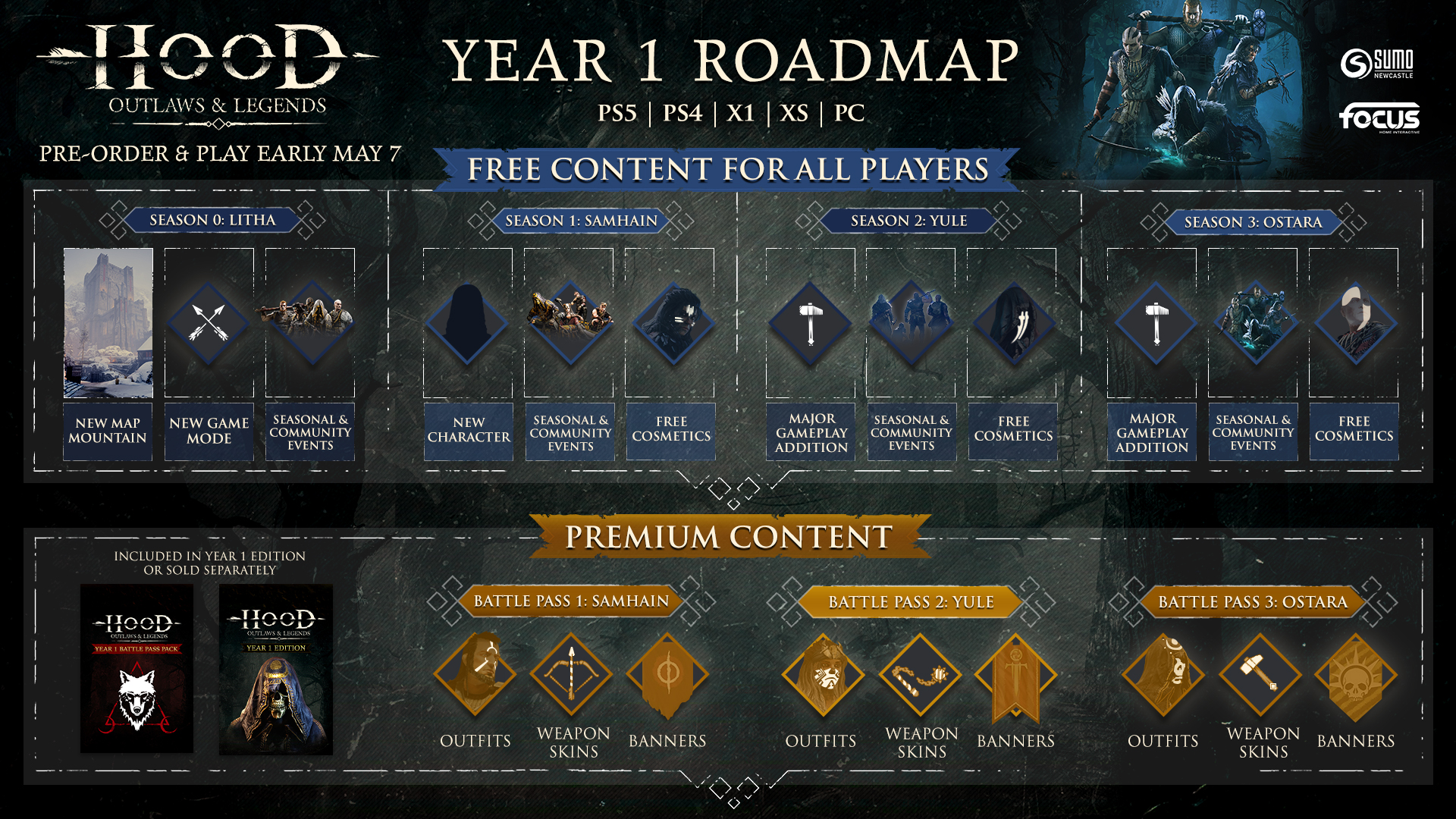Hood Outlaws & Legends Year 1 Roadmap